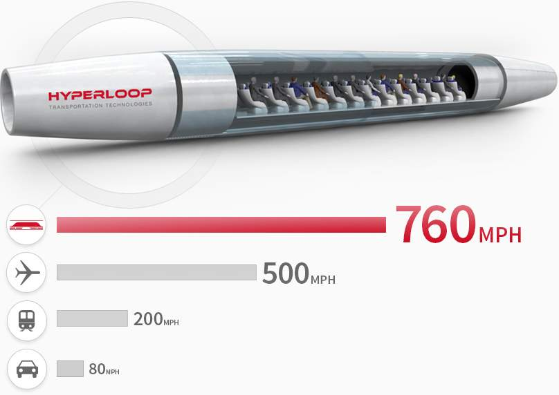 Elon musk s high speed tube transport system could be