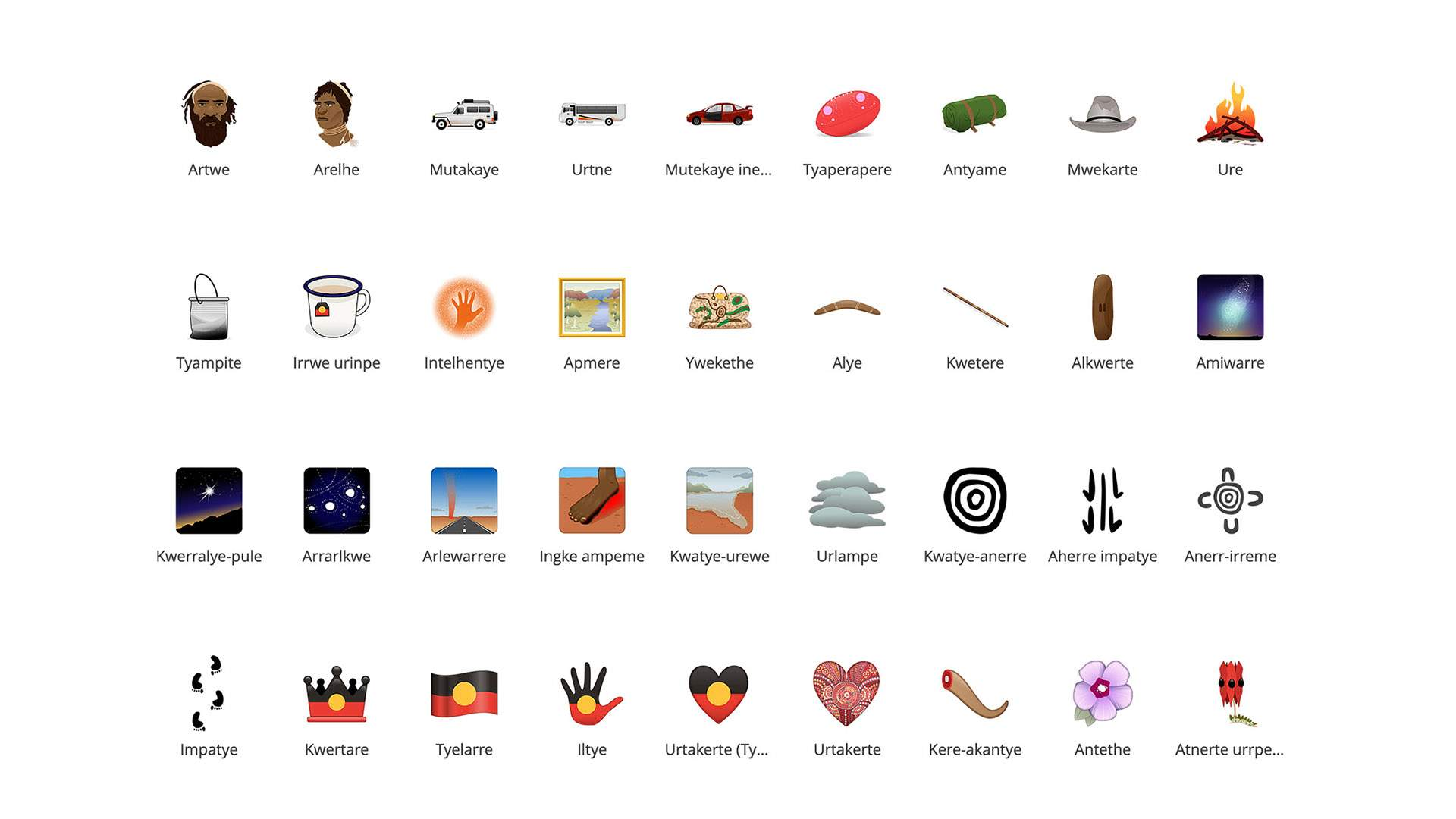 Australia's First Set of Indigenous Emojis Are Now Available to Download